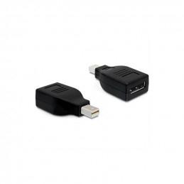 DeLock Mini DisplayPort...